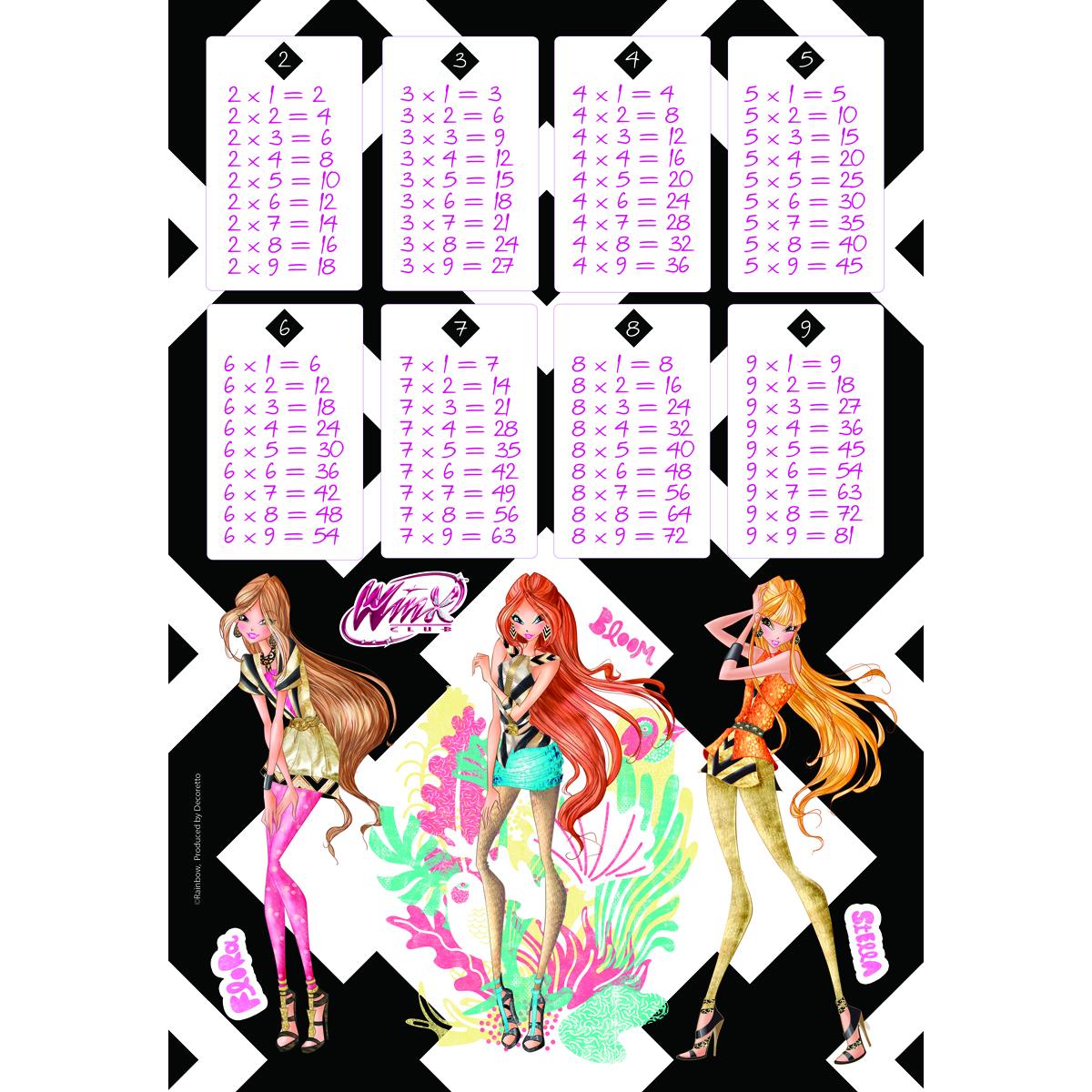Decoretto Наклейка Таблица умножения Winx Fashion2010440Наклейка Decoretto Таблица умножения. Winx Fashion выполнена из винила и оформлена персонажами популярного мультсериала Клуб Винкс: Школа волшебниц. С ней процесс обучения ребенка таблице умножения пройдет намного веселее.Особенности наклейки: - cъемная и многоразовая (не оставляет следов);- водостойкая; - безопасна для окрашенных стен; - матовое исполнение; - нетоксичный, экологически чистый материал; - поставляется с инструкцией;- держится на поверхности не менее 3 лет.Подходит для следующих поверхностей: дерево, плитка, металл, стекло, обои, пластик.