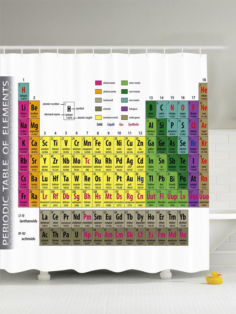 Штора для ванной комнаты Magic Lady Периодическая таблица, 180 х 200 смшв_7334Штора Magic Lady Периодическая таблица, изготовленная из высококачественного сатена (полиэстер 100%), отлично дополнит любой интерьер ванной комнаты. При изготовлении используются специальные гипоаллергенные чернила для прямой печати по ткани, безопасные для человека. В комплекте: 1 штора, 12 крючков. Обращаем ваше внимание, фактический цвет изделия может незначительно отличаться от представленного на фото.