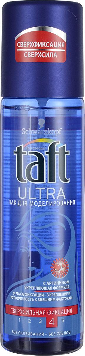 Лак для моделирования Taft Ultra, сверхсильная фиксация, 200 мл906060Жидкий лак для моделирования Taft Ultra не склеивает волосы, легко удаляется при расчесывании. Волосы остаются мягкими и не пересушенными. Senso Touch эффект - длительная фиксация 24 часа и ощущение естественных волос - без склеивания. Специальная формула Taft три погоды с УФ-фильтром защищает ваши волосы от солнца, ветра и влажности - весь день. Характеристики: Объем: 200 мл. Производитель: Словакия. Артикул: 1261104. Товар сертифицирован.