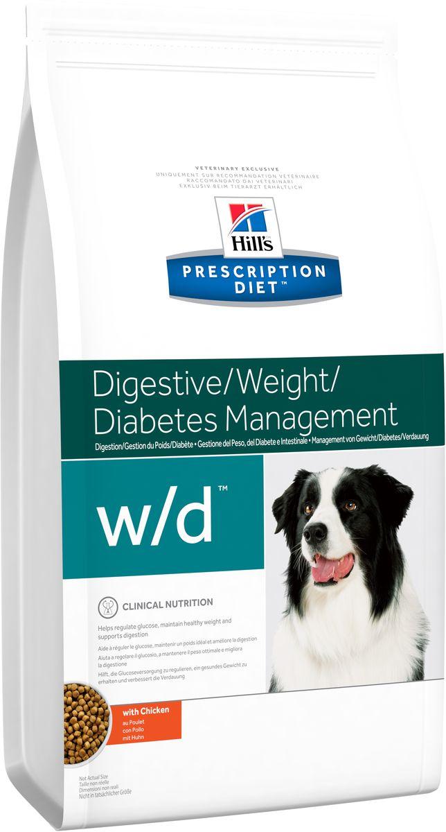 Диабет у собак мелких пород