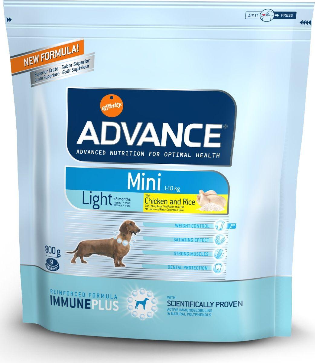 Корму сухой Advance Контроль веса для собак малых пород Mini Light, 0,8 кг. 5461190120710Advance – высококачественный корм супер-премиум класса Испанской компании Affinity Petcare, которая занимает лидирующие места на Европейском и мировом рынках. Корм разработан с учетом всех особенностей развития и жизнедеятельности собак и кошек. В линейке кормов Advance любой хозяин может подобрать необходимое питание в соответствии с возрастом и уникальными особенностями своего животного, а также в случае назначения специалистами ветеринарной диеты. Курица (15%), пшеница, рис (12%), мука из пшеницы,маисовый глютен,дегидрированное мясо курицы, гидролизированный белок животного происхождения, маис, свекольный жом, дегидрированный белок свинины,кукурузные отруби, животный жир, дрожжи, рыбий жир, растительные волокна, хлористый калий, плазменный протеин, карбонат кальция, пирофосфорнокислый натрий, соль,монокальцийфосфат,природные полифенолы.Affinity Petcare имеет собственную лабораторию, а также сотрудничает со множеством международных исследовательских центров, благодаря чему специалисты постоянно совершенствуют рецептуру и полезные свойства своих кормов.В составе главным источником белка является СВЕЖЕЕ мясо, благодаря которому корм обладает высокими вкусовыми качествами, а также высокой питательной ценностью.