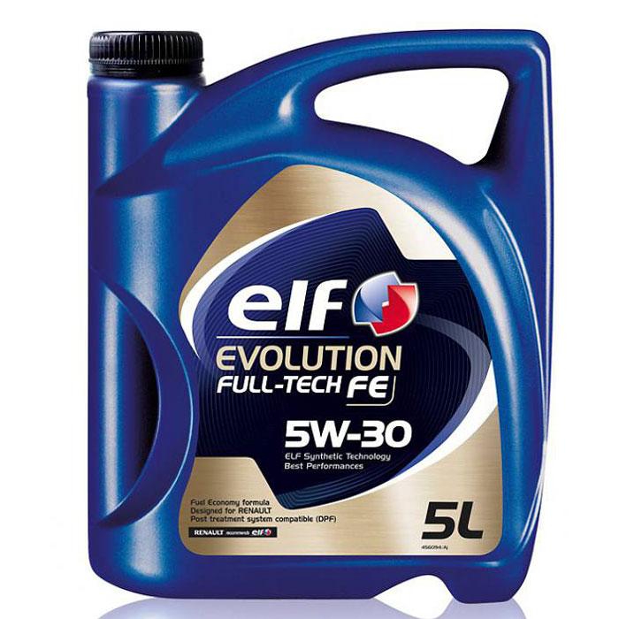 Моторное масло Elf Evolution. Full-Tech Fe, 5W-30194908Высококачественное топливосберегающее моторное масло, изготавливаемое по синтетической технологии ELF, предназначенное для применения в двигателях легковых автомобилей, оборудованных системами каталитического дожига выхлопных газов и сажевым фильтром. Обеспечивает прекрасную защиту всех узлов и агрегатов двигателя от износа. Одобрения и спецификации ACEA: С4, уровень свойств С3 RENAULT Diesel с сажевым фильтром (кроме 2.2 dCi) RN 0720