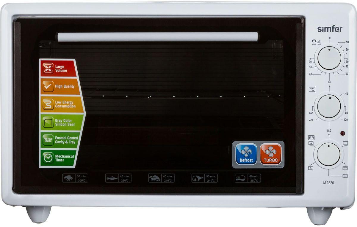 Simfer M3626 мини-печьM3626Simfer M3626 - компактная духовка с внутренним объемом 36 литров. Идеально подходит как для деликатного приготовления пищи, так и для приготовления блюд с хрустящей корочкой. Оснащена механическим таймером и пятью режимами нагрева. Легко очищается, комплектуется решеткой для гриля и противнем для выпекания.