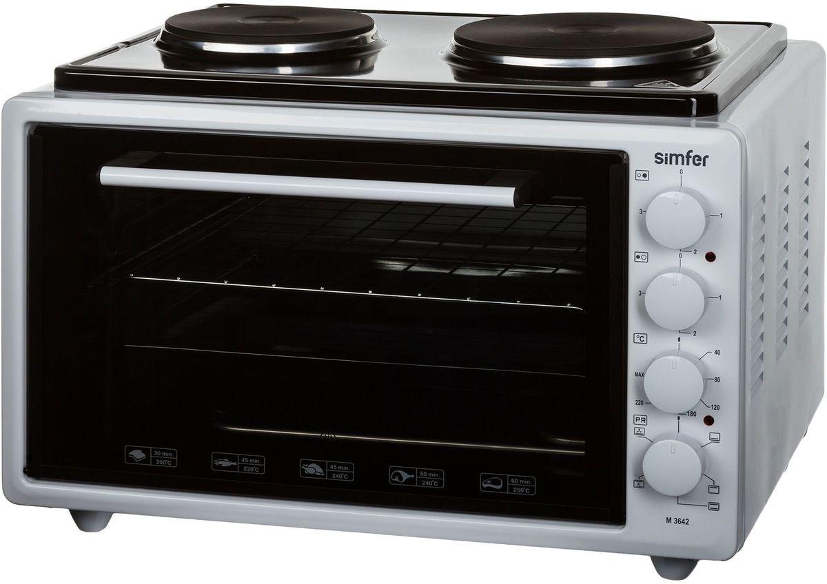 Simfer M3642 мини-печьM3642Simfer M3642 - компактная духовка с внутренним объемом 36 литров. Идеально подходит как для деликатного приготовления пищи, так и для приготовления блюд с хрустящей корочкой. Оснащена механическим таймером и пятью режимами нагрева. Легко очищается, комплектуется решеткой для гриля и противнем для выпекания.